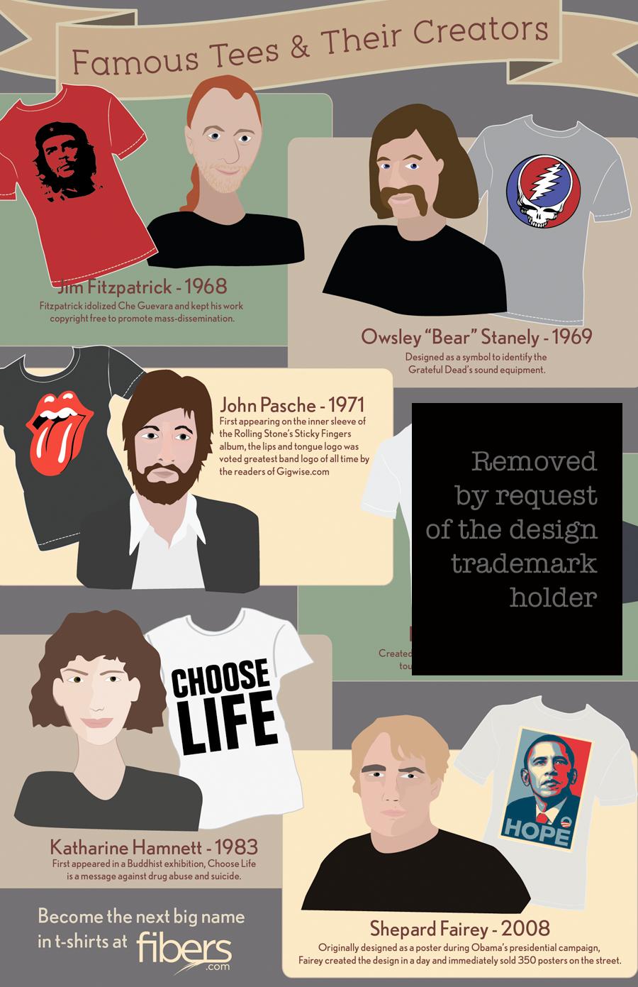 Famous T-Shirt Designers