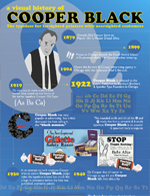 History of Cooper Black