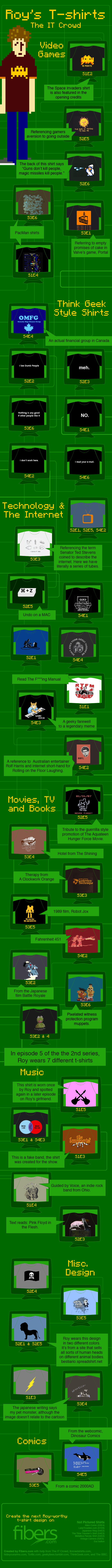 IT Crowd T-Shirts