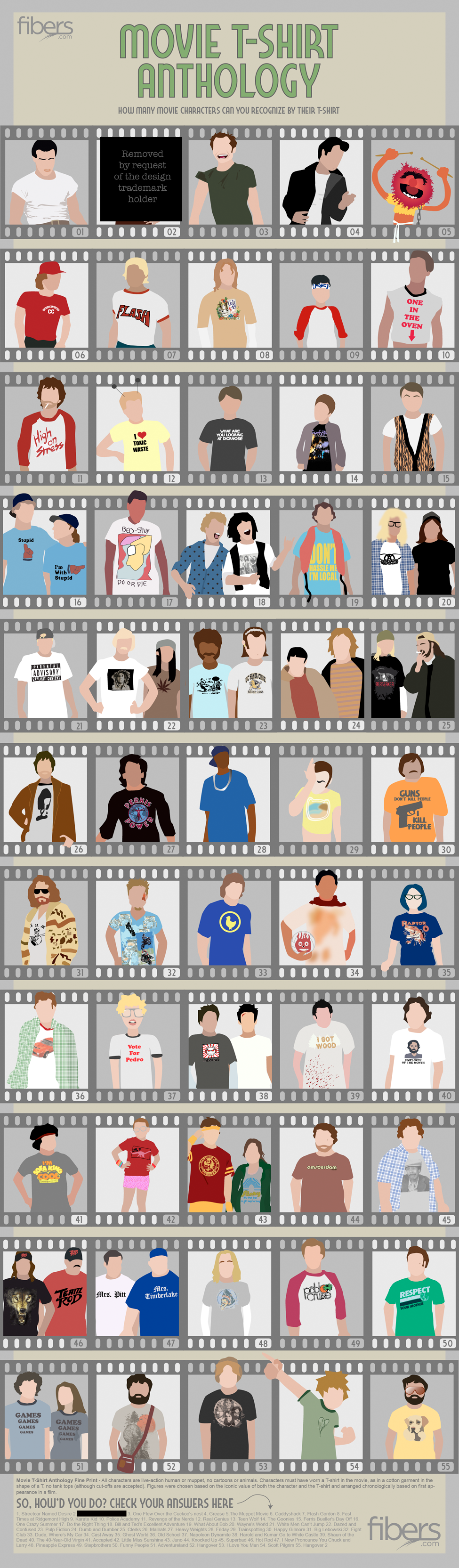 T-Shirts in Movies